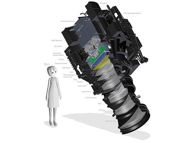 Κάμερα ανάλυσης 870 megapixels, ύψους τριών μέτρων και βάρους τριών τόνων