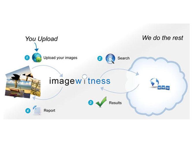 Η Image Witness ερευνά αν κάποιος χρησιμοποιεί τις φωτογραφίες σας στο διαδίκτυο χωρίς την άδεια σας