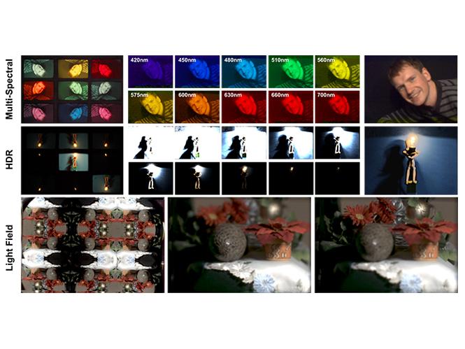 KaleidoCamera, ένα εξάρτημα μεταξύ σώματος μηχανής και φακού που κάνει μαγικά
