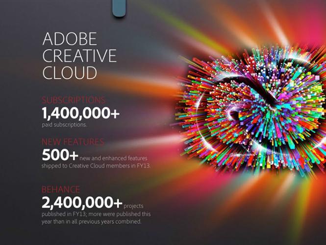 Η Adobe ανακοίνωσε τα οικονομικά της αποτελέσματα για το 2013