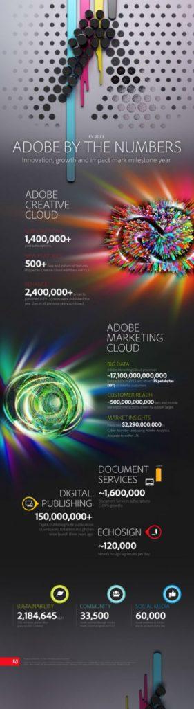 adobe-infographic