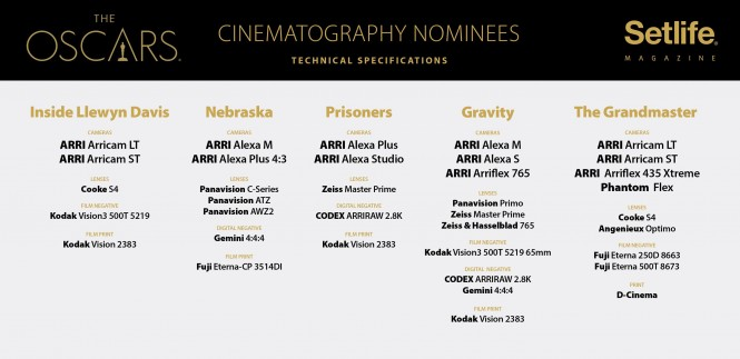 Cinematography-full