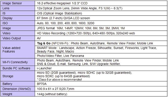 Samsung-WB35F-specs