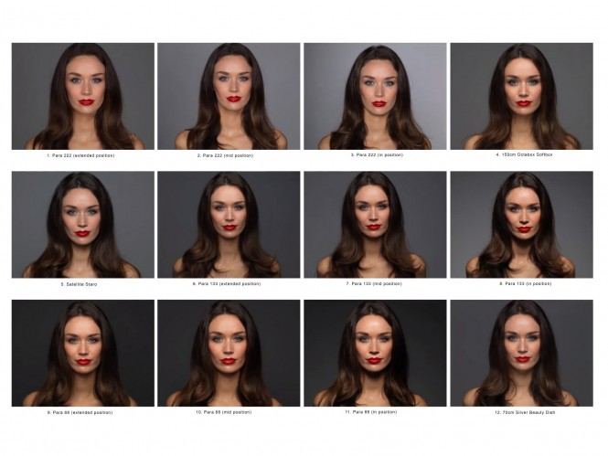 difference-between-softbox-octobox-parabolic-reflector-beauty-dish-large