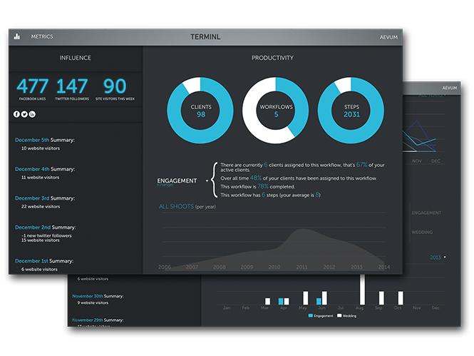 Terminl, νέο online σύστημα διαχείρισης εργασιών για φωτογράφους