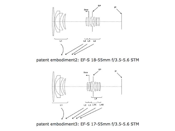 Η Canon καταθέτει πατέντες για νέους φακούς 18-55mm, 17-55mm και 70-400mm