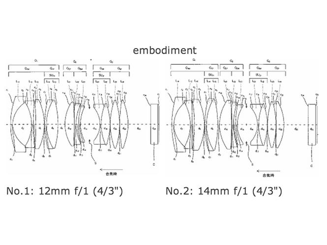 Η Olympus κατέθεσε πατέντα για δύο φακούς, τους 12mm f/1 και 14mm f/1