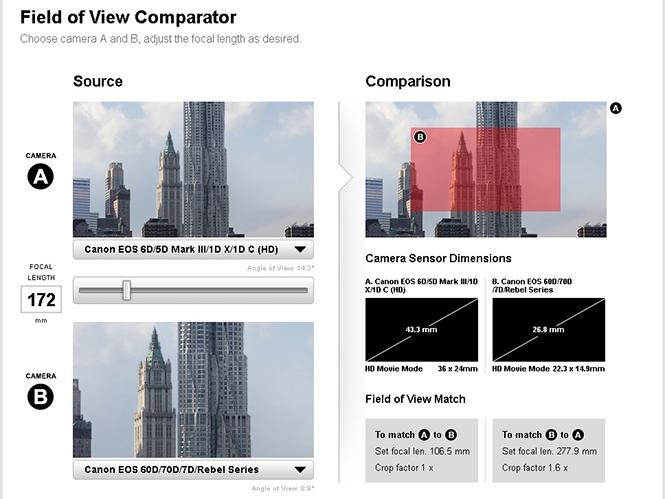 Field of View Comparator: εργαλείο της Canon για να συγκρίνετε το πεδίο θέασης των μηχανών
