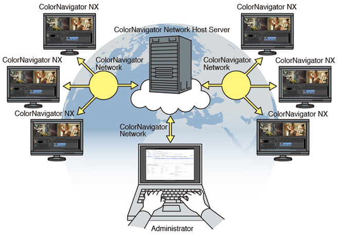 eiso-ColorNavigator-Network-1