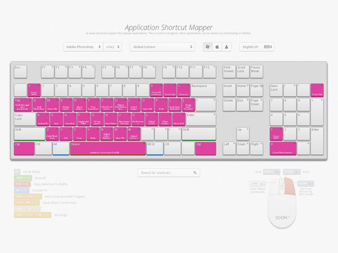 Application Shortcut Mapper: όλες οι συντομεύσεις για Adobe Photoshop και Lightroom στα χέρια σας