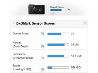 Canon-G7X-dxo-score