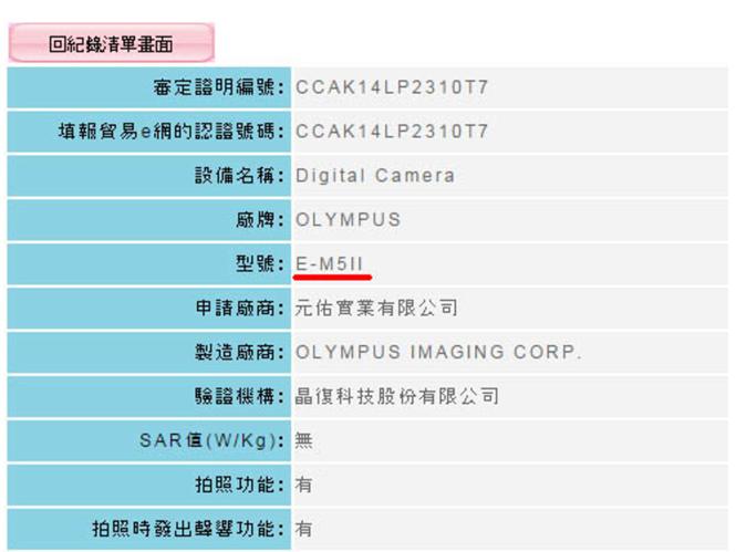 Επιβεβαιώνεται ότι έρχεται μέσα στο 2015 η νέα Olympus OM-D E-M5 II