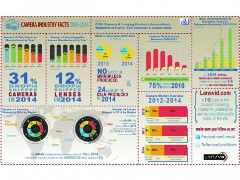 Πατήστε πάνω στο infographic για να το δείτε σε μεγάλο μέγεθος.