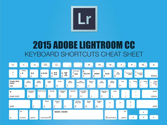 Cheatsheet μας δίνει όλες τις συντομεύσεις πληκτρολογίου για το Adobe Lightroom CC