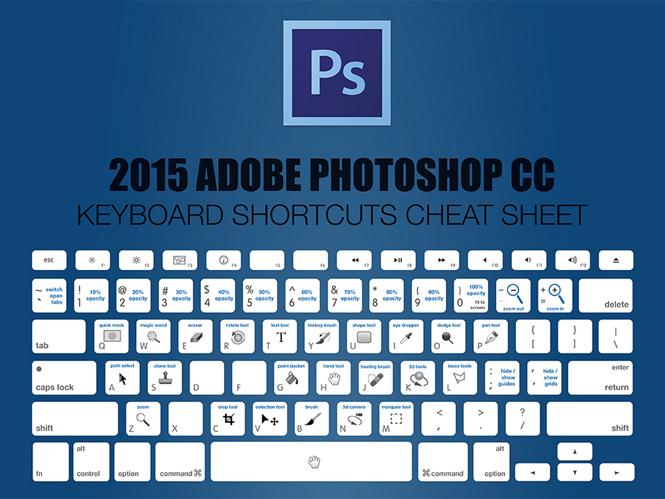 Cheatsheet μας δίνει όλες τις συντομεύσεις πληκτρολογίου για το Adobe Photoshop CC