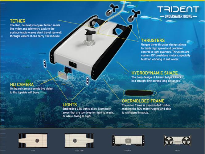 OpenROV Trident-6