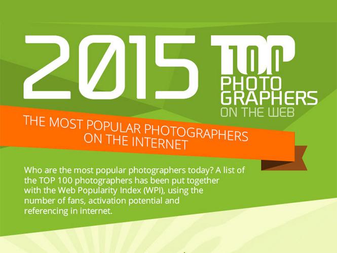 Αυτοί είναι οι 100 κορυφαίοι φωτογράφοι στο Internet για το 2015