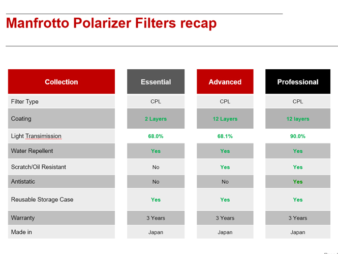 manfrotto-filters-1