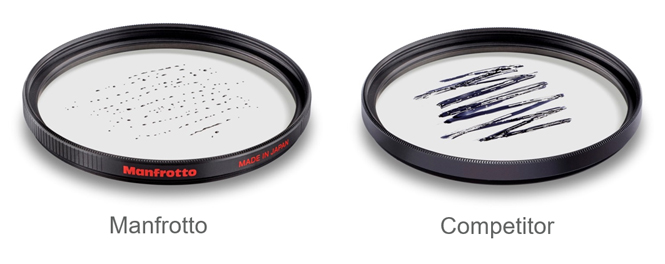 manfrotto-filters-3