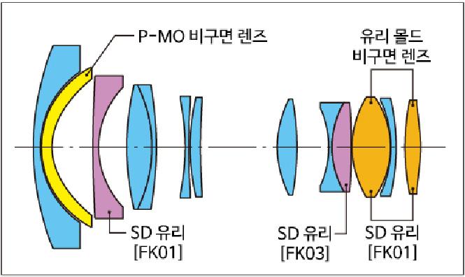tokina-14-20-2