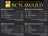 BCN Awards 2016