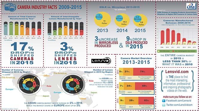 Infographics-2015-1920_1080