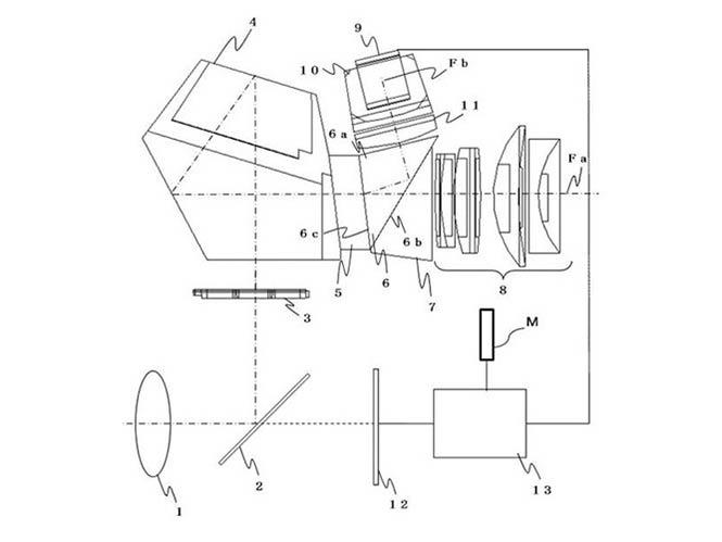 Η Canon παρουσιάζει τη δική της πατέντα για υβριδικό οφθαλμοσκόπιο