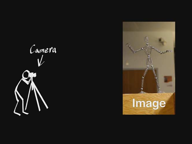 MIT: Δημιούργησε video στα οποία έχουμε αλληλεπίδραση με αντικείμενα