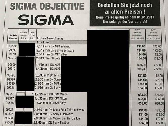 Έρχονται σημαντικές αυξήσεις στις τιμές των SIGMA φακών;