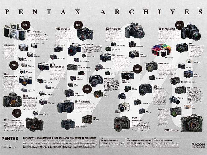 Pentax-1
