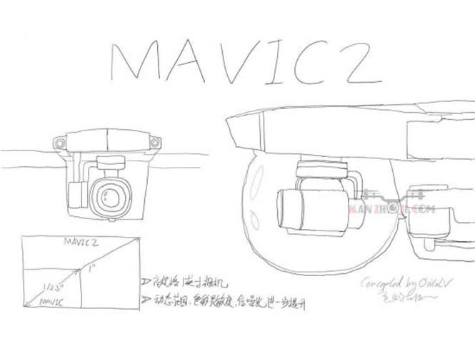 Νέες φήμες για το DJI Mavic Pro II
