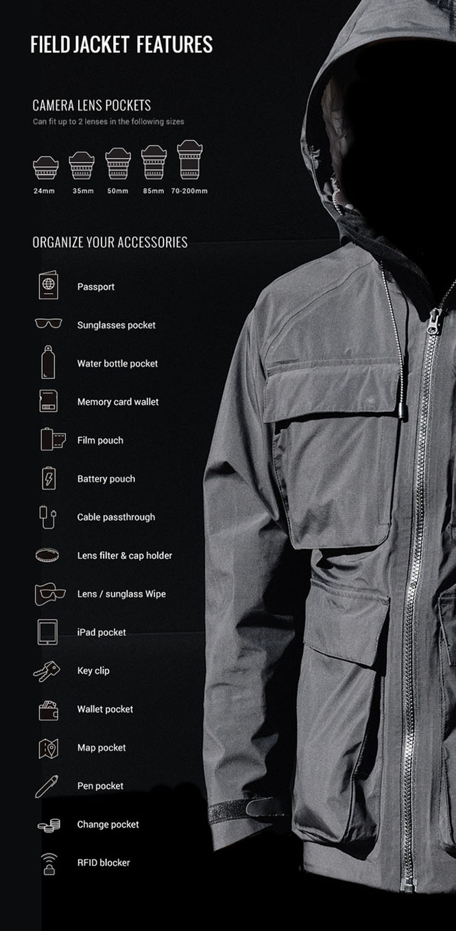 Langly Field Jacket