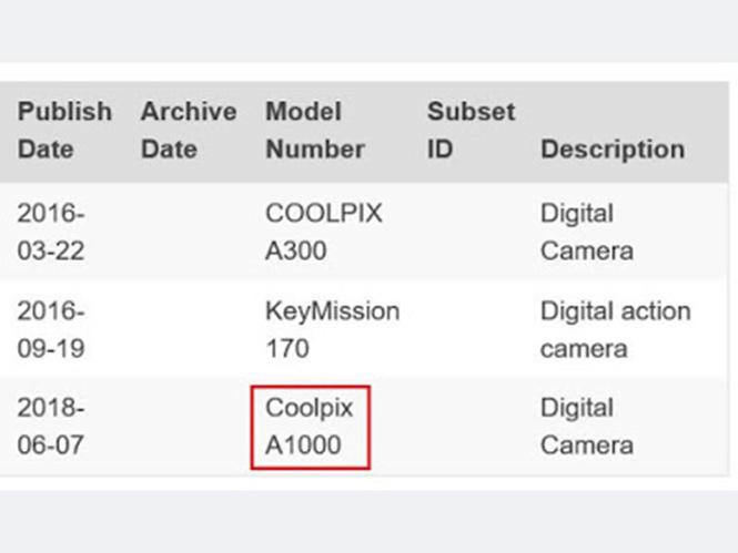 Έρχεται η Nikon COOLPIX A1000;