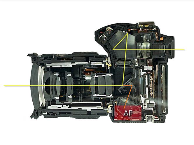 Ένα φοβερό video που εξηγεί ακριβώς πως λειτουργεί το AF στις DSLR μηχανές