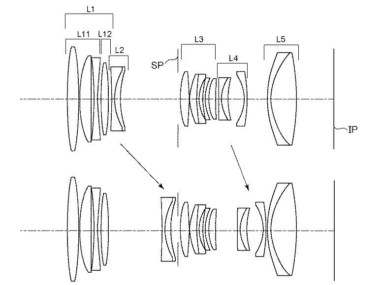 Η Canon ετοιμάζει Macro φακούς για το Full Frame mirrorless σύστημα Canon EOS R;