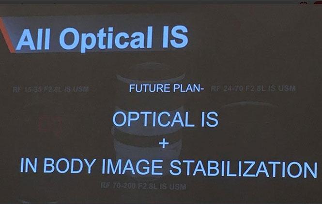Canon: Ετοιμάζει μηχανή στη σειρά EOS R με σταθεροποιητή στο σώμα και τεχνολογία All Optical IS;