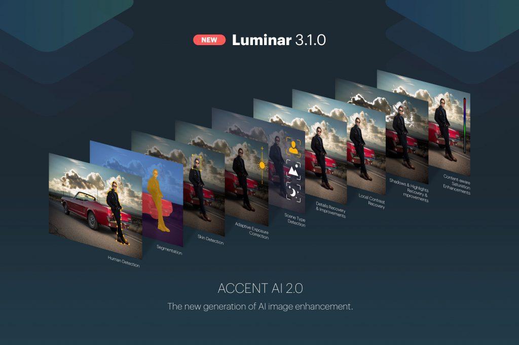 Νέο Luminar 3.1 με το βελτιωμένο φίλτρο τεχνητής νοημοσύνης Accent 2.0