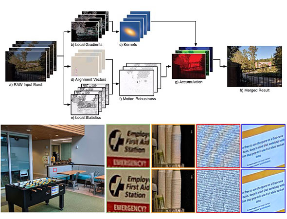 Google: Εξηγεί σε βίντεο την τεχνολογία λήψης εικόνων υψηλής ανάλυσης