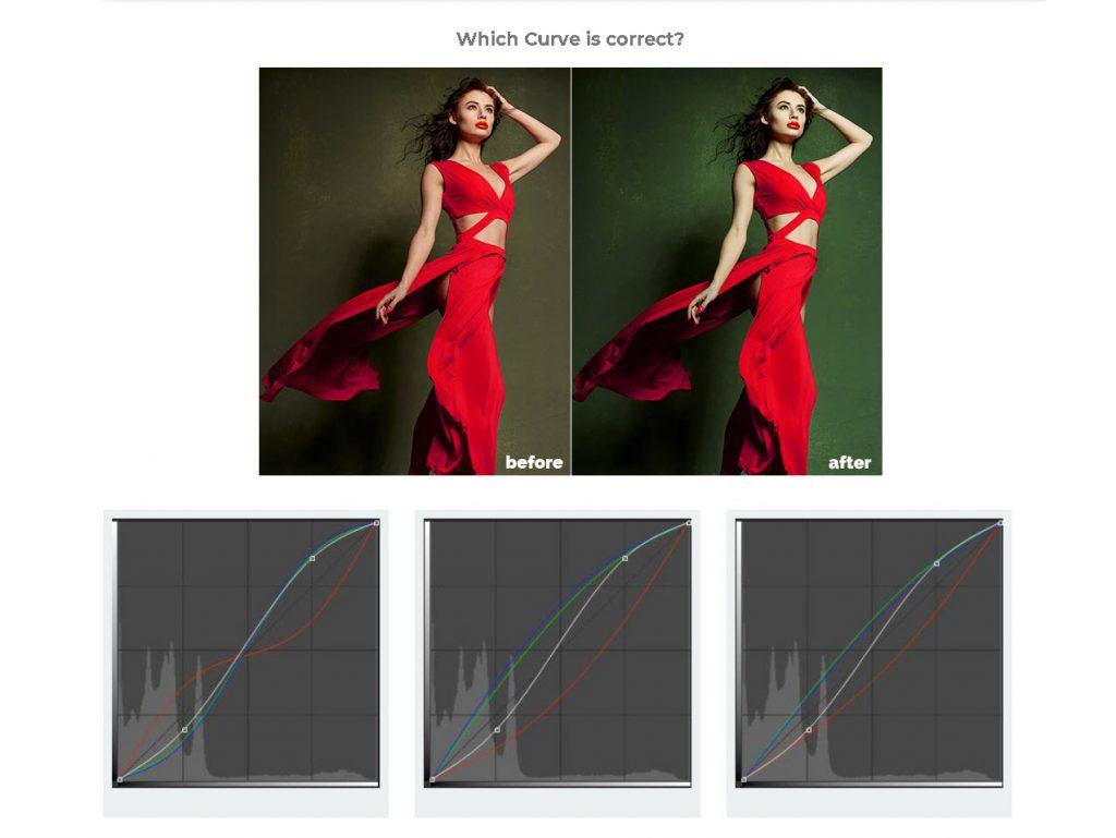 Νομίζετε ότι ξέρετε καλά τις Curves του Photoshop; Κάντε το quiz!
