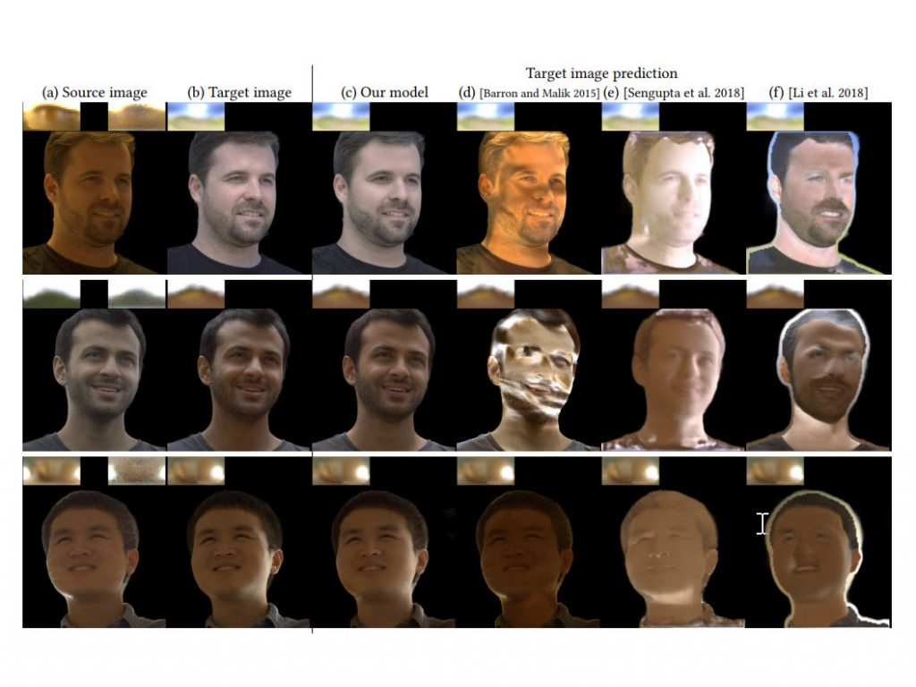 Λογισμικό για πορτραίτα επιτρέπει την αλλαγή του φωτισμού μετά τη λήψη
