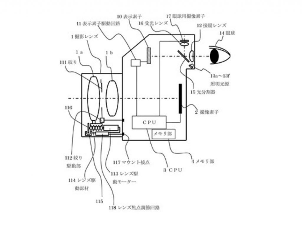H Canon ετοιμάζει μηχανή με αυτόματη εστίαση που θα ελέγχεται από το μάτι του φωτογράφου