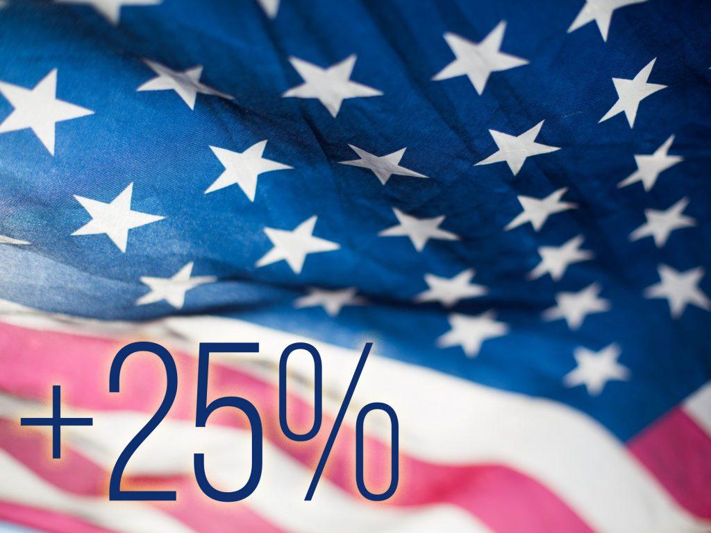 Ο Trump οδηγεί στην αύξηση της τιμής των φακών  των Leica και ZEISS στις Η.Π.Α. κατά 25%!