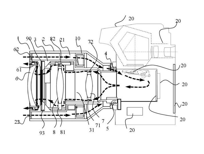H Canon έχει πατέντα για φακό που καθαρίζει τον αισθητήρα σαν μία μείξη φυσητήρα και σκούπας
