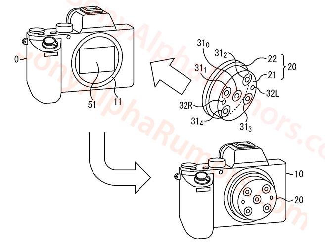 Πατέντα της Sony δείχνει  E-mount φακό με ενσωματωμένους πολλούς φακούς, για ρύθμιση της εστίασης μετά τη λήψη!