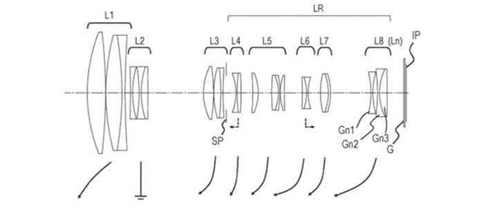 Τρελή πατέντα από την Canon για φακό RF 120-650mm ή 700mm f/4.5-8 αλλά και για ένα φακό 100-600mm f/4.5-7.1