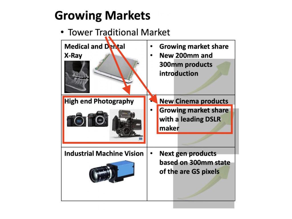 Η Nikon χρησιμοποιεί αισθητήρες κατασκευής της Tower Semiconductor;