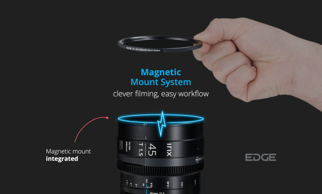 Irix: Ανακοίνωσε το δικό της μαγνητικό σύστημα φίλτρων!