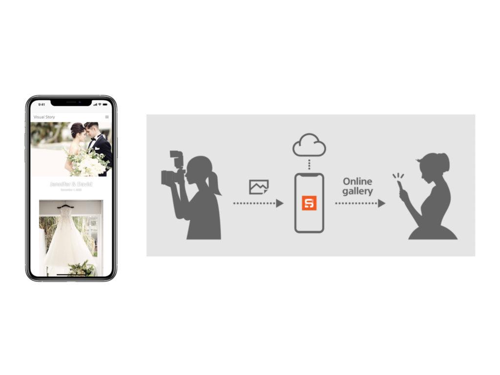 Sony Visual Story: Νέα υπηρεσία Cloud για φωτογράφους γάμων και εκδηλώσεων με Same Day Photo Gallery και AI!