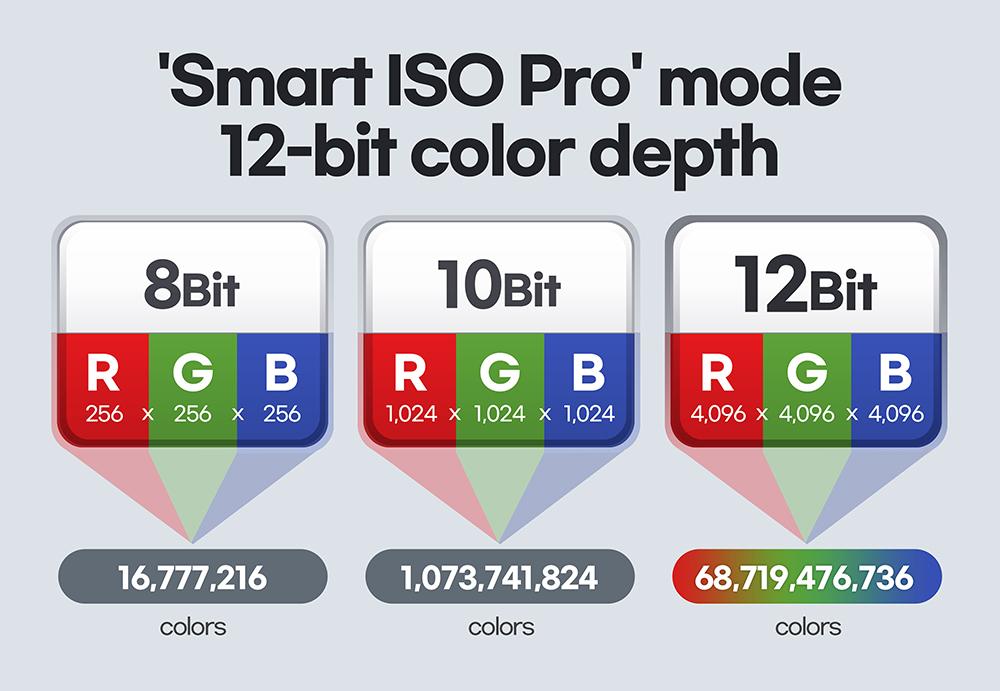 Samsung Galaxy S21 Ultra: Αυτός είναι ο νέος αισθητήρας που έχει στα 108mp, με pixel binning εννέα pixel!