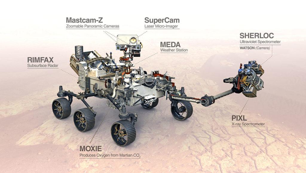 Το Perseverance Rover με τις 23 του κάμερες (τις περισσότερες από ποτέ) έφτασε στον Άρη!